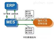 MES制造执行系统管理工业软件