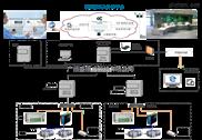 设备管理系统工业软件