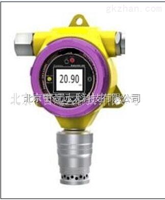 中西厂家)一氧化碳探测器 库号:M407214