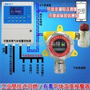 工业罐区二氧化碳浓度报警器,毒性气体报警仪气体泄漏报警后如何处理