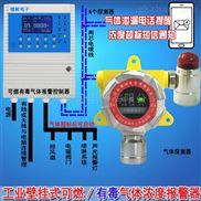 工业罐区氨气浓度报警器,煤气报警器使用时有哪些注意事项?