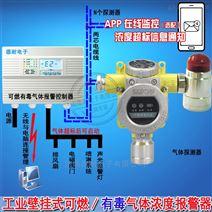 炼铁厂车间二氧化氯泄漏报警器,RBT-6000-ZLGS型可燃气体报警系统