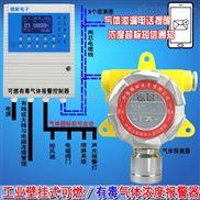化工厂厂房一氧化碳报警器,气体探测报警器报警值怎么设定