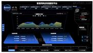 贵州氢气露点仪介绍
