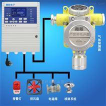 炼铁厂车间二氧化氯泄漏报警器,联网型监测