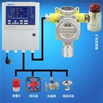 固定式二氧化氮泄漏报警器,APP监测