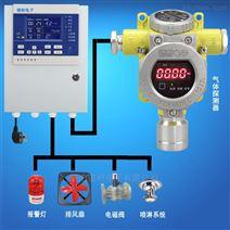 工业用丙烷红外气体检测报警器,智能监测