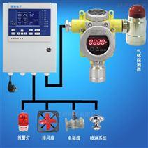 壁挂式二氧化氯泄漏报警器,无线监测