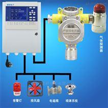 防爆型丙烷红外气体检测报警器,智能监测