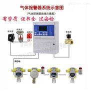 磷化氢气体检测报警器毒性气体浓度安全控制