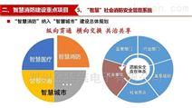 广安智慧消防云平台设备价格郑州金特莱