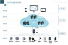 变电所巡检云平台厂家Cloud-1000