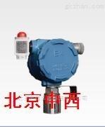 中西可燃气体报警器