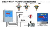 化工瓦斯浓度报警器厂家安装3C认证提供方案