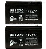 UB蓄电池~(美国)制造有限公司
