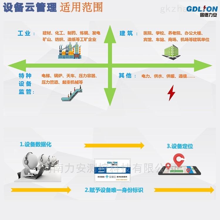 工矿企业设备管理系统