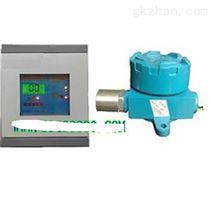 FAU01/BK-28二氧化硫报警器