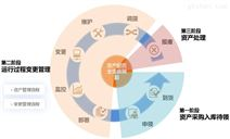 &#31532;&#19977;&#26041;&#20179;&#37197;&#26381;&#21153;&#21830;wms_&#23454;&#29992;&#20179;&#24211;&#31649;&#29702;?#20302;? /></a></td>