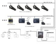 电气火灾智能监控系统_智慧用电管理云平台