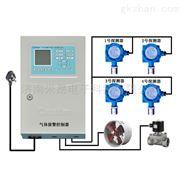锅炉房天然气泄漏报警器 燃气报警器联动排风扇