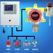 壁挂式溴甲烷浓度报警器