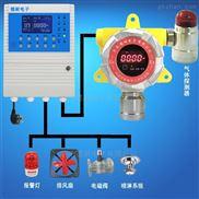 锅炉房甲烷浓度报警器