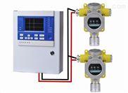 氨气报警器 配带电磁阀 氨气泄露探测器 中文浓度显示