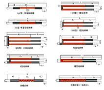 硅碳棒碳化硅电热元件