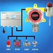 工业罐区二硫化碳气体浓度报警器,可燃气体探测仪