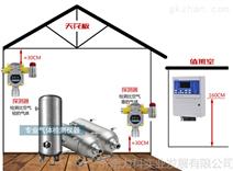 武汉酒精报警器进口传感器可燃探测器价格