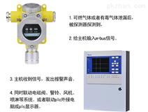 重庆硫化氢报警器厂家气体检测专家质量过硬