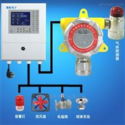 化工厂厂房天然气气体泄漏报警器,可燃气体探测仪