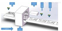 在线3D测量系统