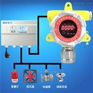 工业用异丙烯泄漏报警器,气体报警仪