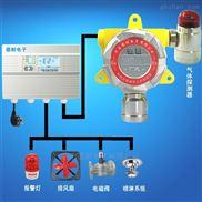 工业用氯甲烷气体报警器,气体探测报警器