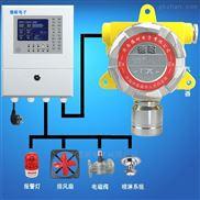 化工厂厂房氨气浓度报警器,可燃气体探测报警器