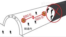 KT158隧道无线通讯系统