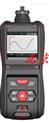 便携多功能五合一检测报警仪型号:JK40-5-AP