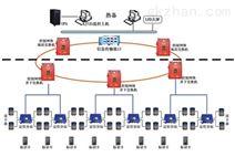 KJ隧道人员定位系统软件