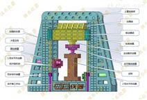微机控制电液伺服橡胶支座压剪试验机