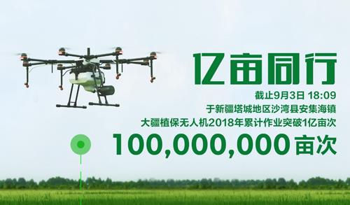 无人机植保破亿亩次,大疆农业斩获新里程碑