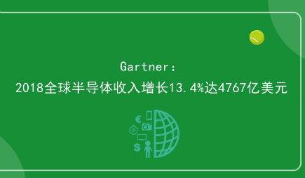 Gartner:受存储器市场推动,2018全球半导体收入增长13.4%