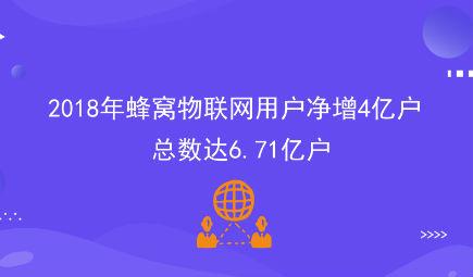 2018年蜂窝物联网用户净增4亿户 总数达6.71亿户