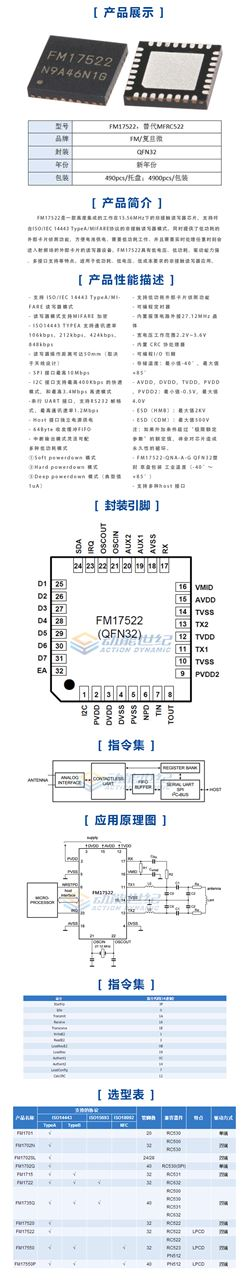 fm17522 fm17522 替代mfrc522
