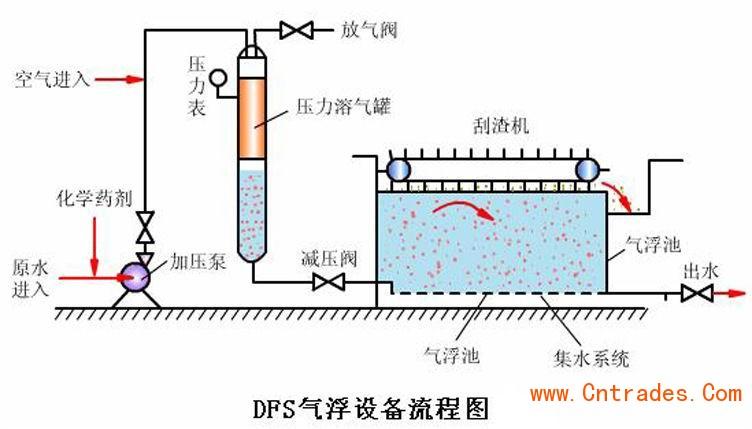 电路 电路图 电子 原理图 752_429