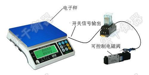 4-20毫安模拟量输出电子称