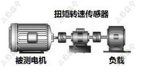 SGDN电机千赢官网