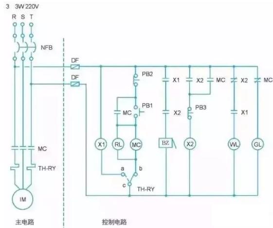 图1三相感应电动机故障警报操控电路图